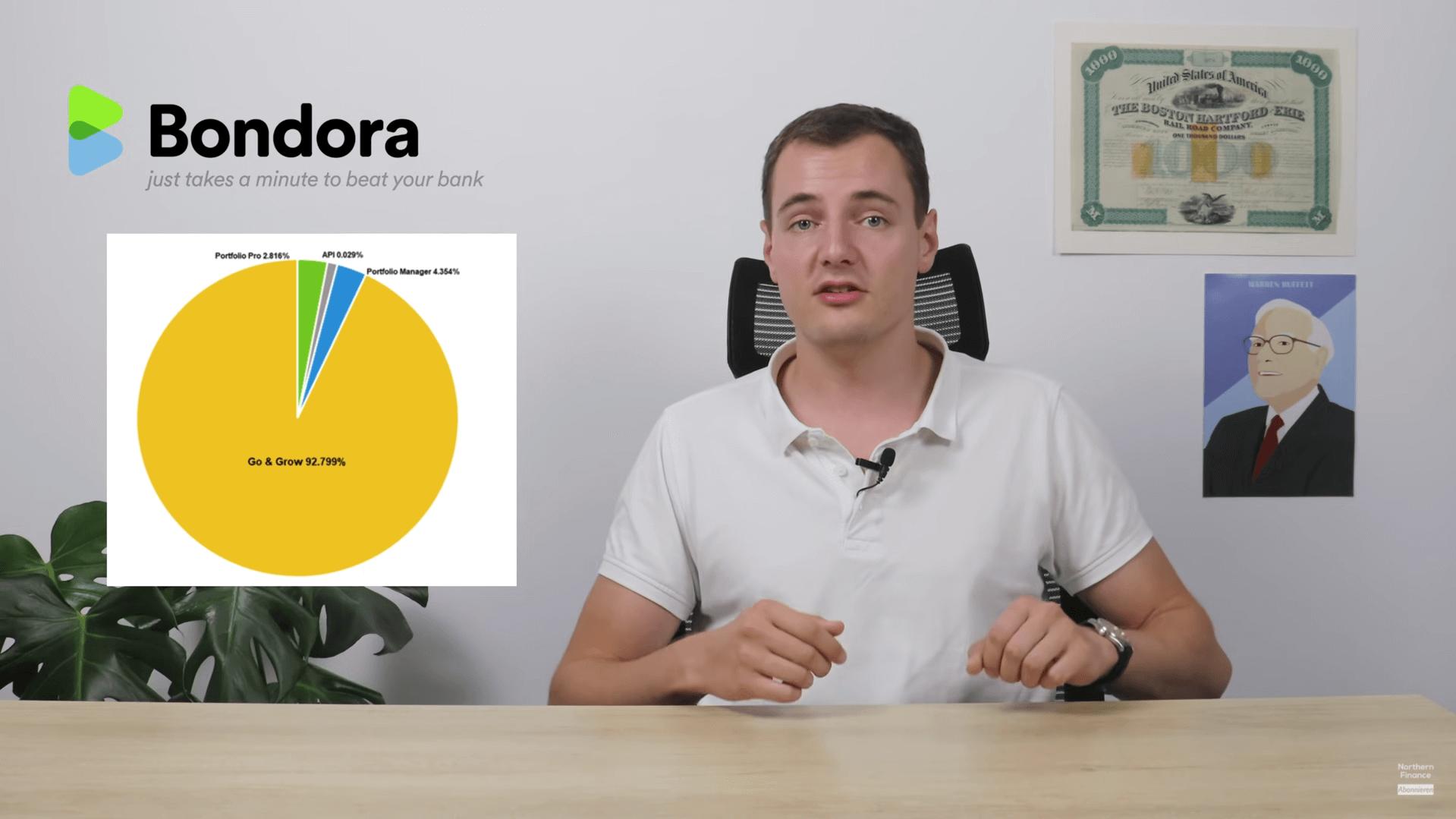 Mintos vs Bondora: Der Vergleich I Was zu welchem Anleger passt